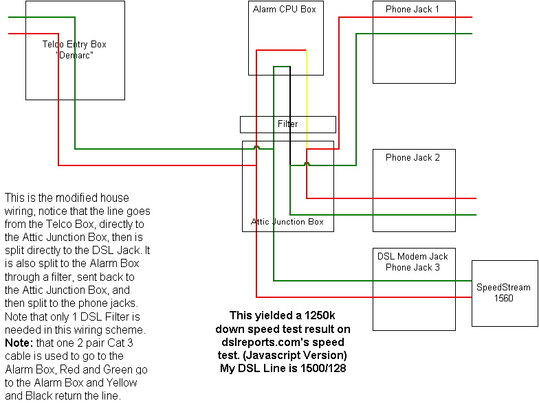 dsl and home alarm systems. dsl faq | dslreports, isp ... 5031nv modem dsl phone wiring diagram adt phone wiring diagram #12