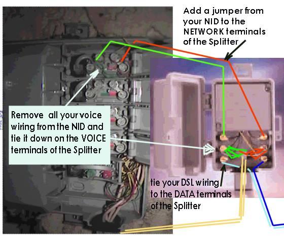 o SUTTLE 1 o - Outdoor POTS Splitter on