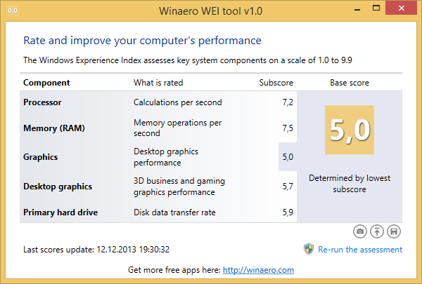 Free] Winaero WEI Tool for Windows 8 1 x86 and x64